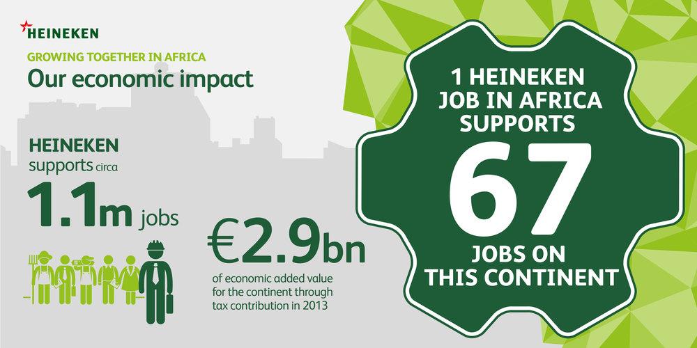 Heineken_Africa_Infographic01.jpg