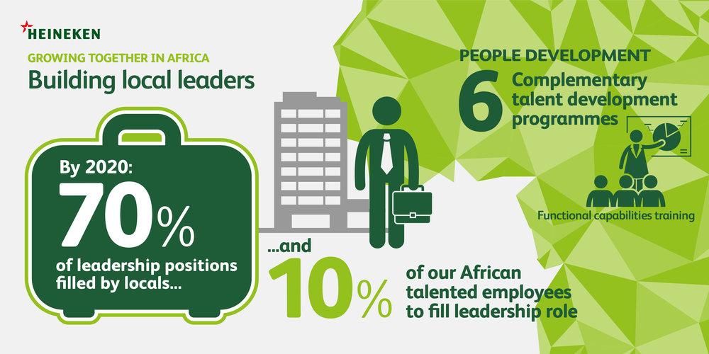 Heineken_Africa_Infographic04.jpg