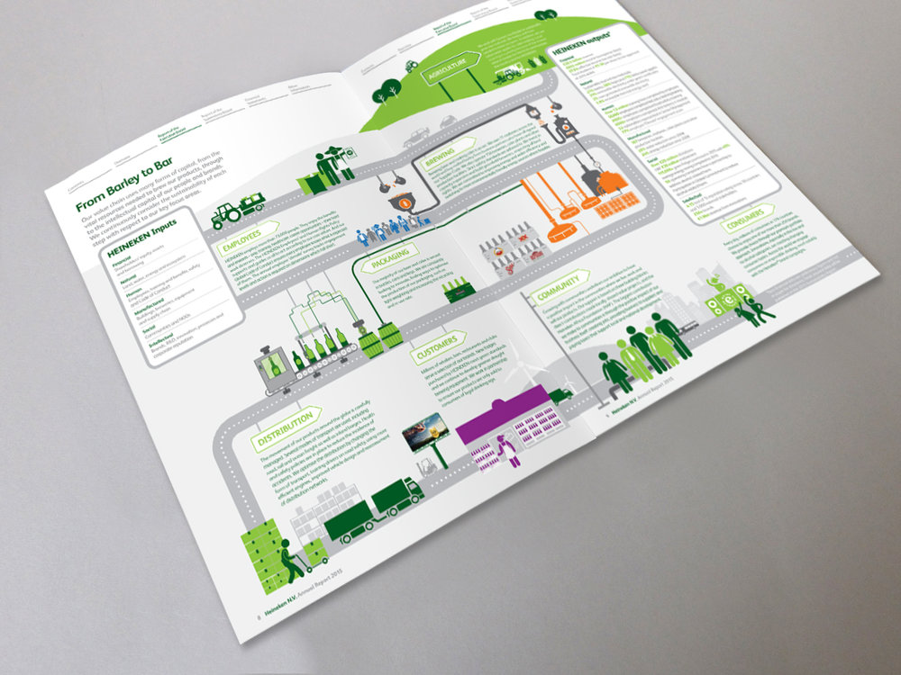 Heineken_AnnualReport_Spread01.jpg