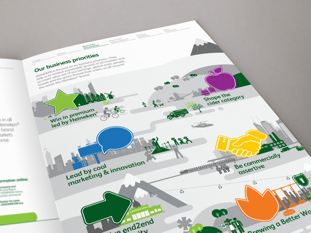 Heineken_AnnualReport_Spread02.jpg