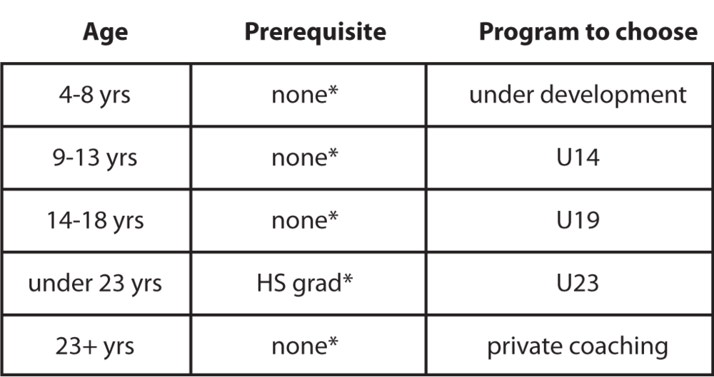chooseprogram.png