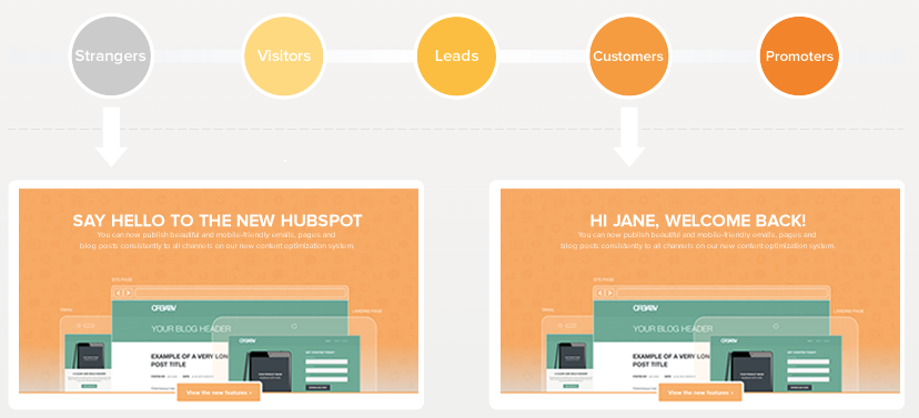 An example of how Smart Content works on HubSpot's homepage.
