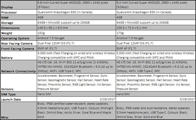 S8S8Plus.jpg
