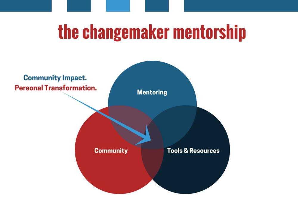 Kirsten Bunch Changemaker Mentorship Deck (1).png