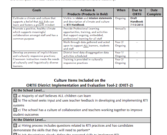 Current Districts Oregon Response To Instruction Intervention