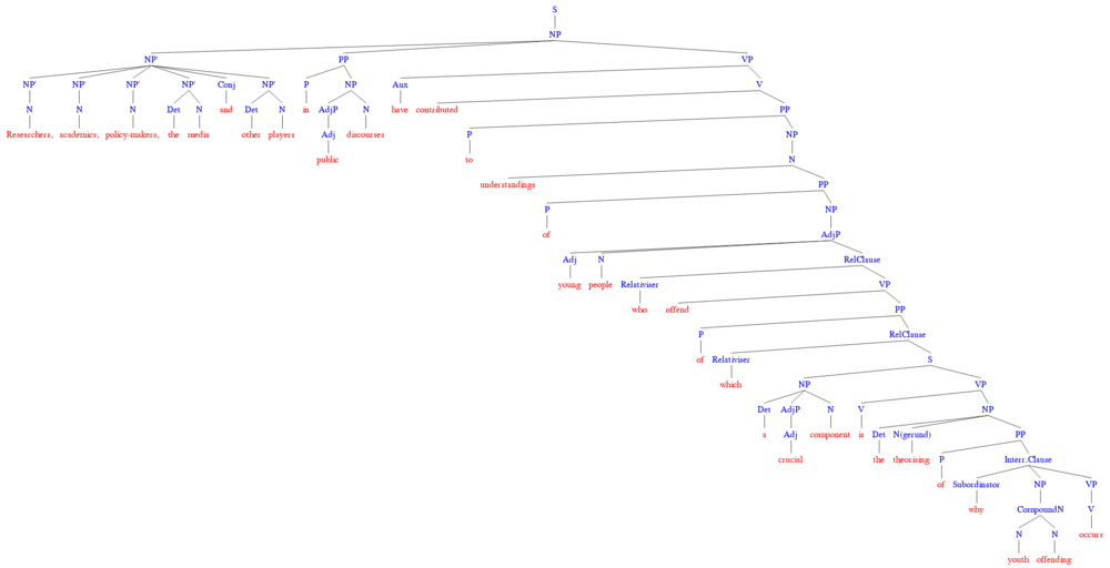 syntax_tree.png