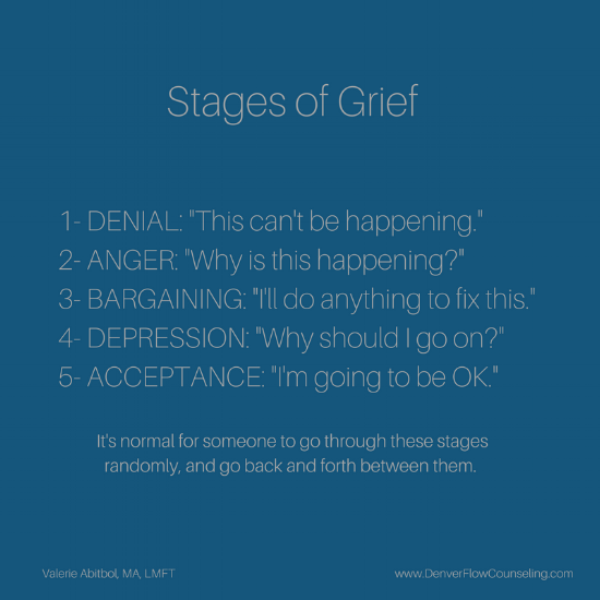 Divorce separation stages of grief denver counseling valerie Abitbol