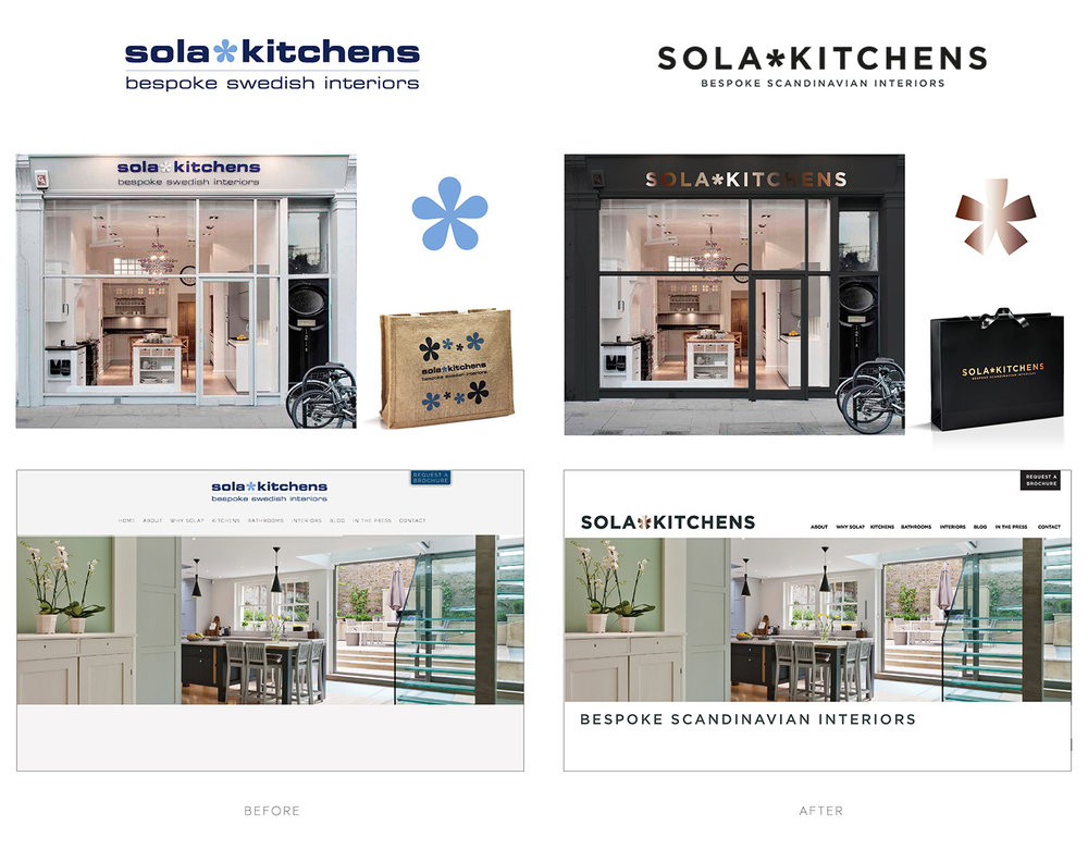 SOLA KITCHENS REBRANDING