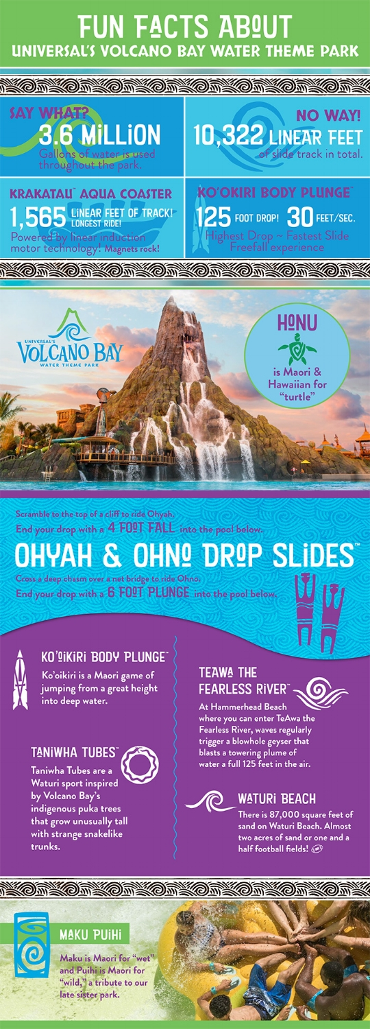 Volcano Bay Infographic. Copyright Universal Orlando Resort.