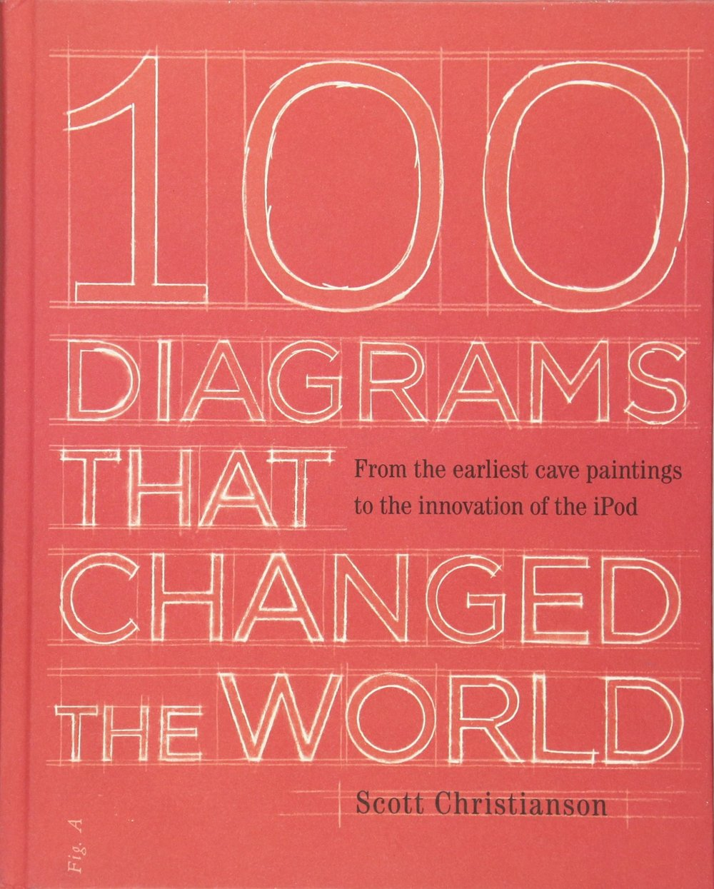 Copy of 100 Diagrams That Changed The World