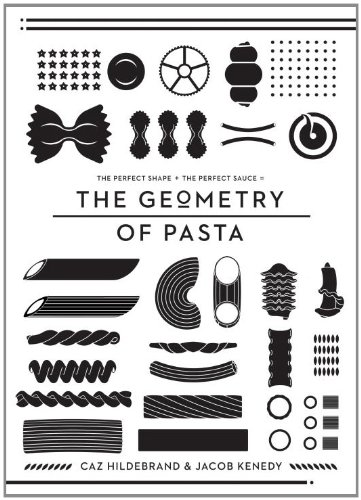 Copy of The Geometry of Pasta