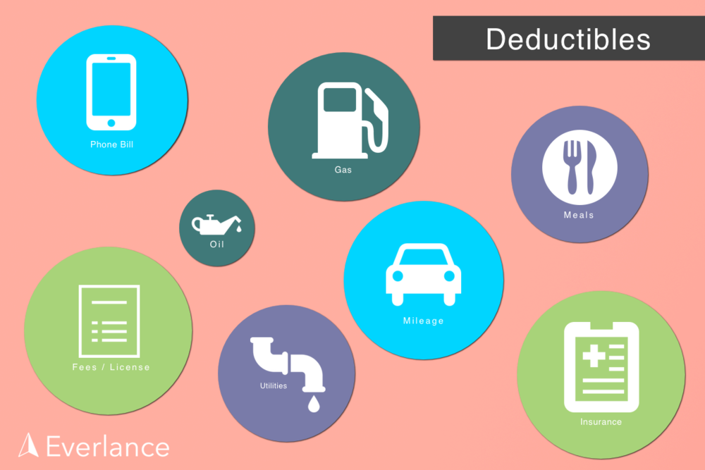 Deductions for Rideshare drivers