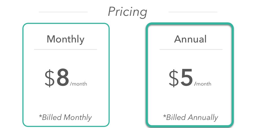 Everlance Premium Price