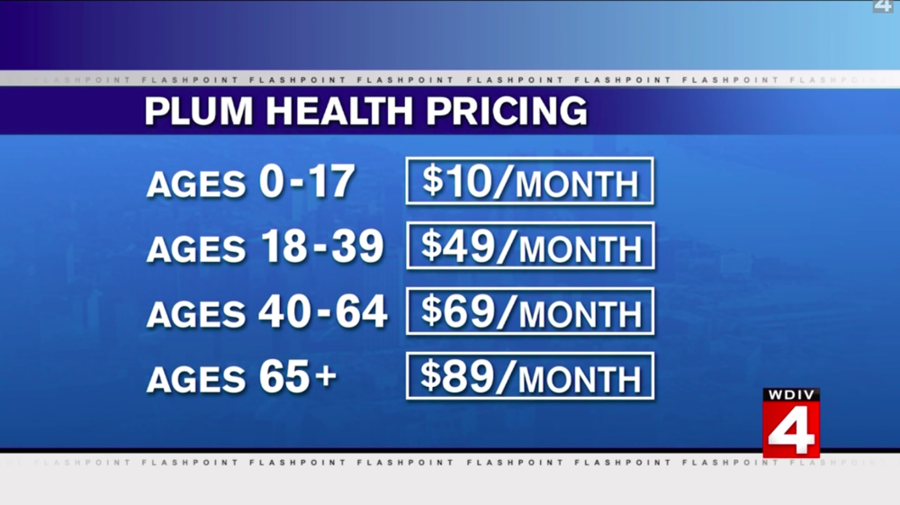 The 2018 pricing for Plum Health DPC, as shown during an interview between Paul Thomas MD, Devin Scillian, and Frank McGeorge MD on Flashpoint on WDIV, Local 4 News.