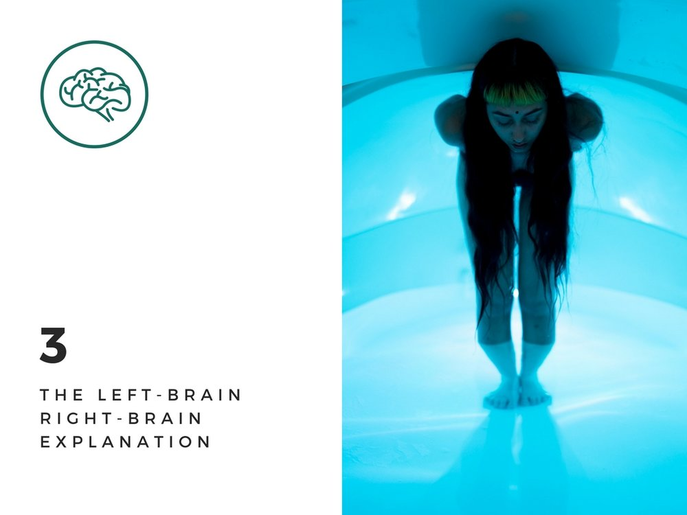 Floatation Therapy The Left-Brain Right-Brain Explanation.jpg