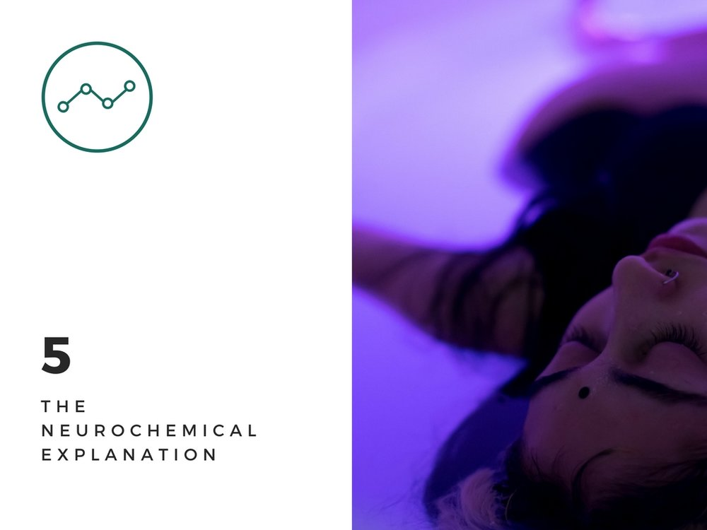 Floatation Therapy The Neurochemical Explanation.jpg