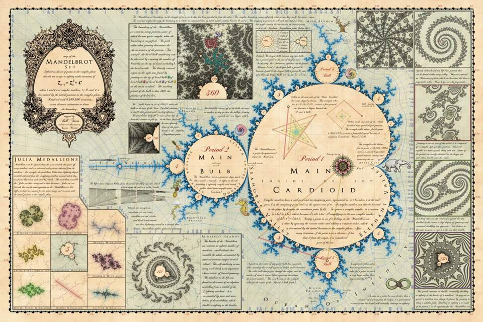 The Mandelbrot Set [Archive] - The One Truth