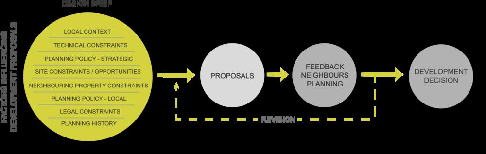 diagram planning.png