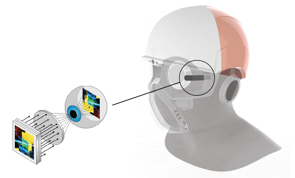 The image gets projected onto the users retina.