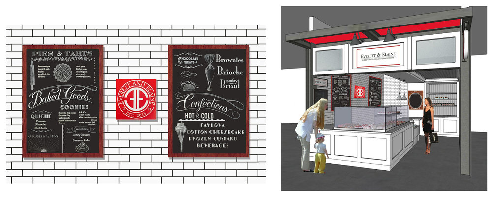 A mock-up of the opposite wall featuring my custom chalkboard designs.