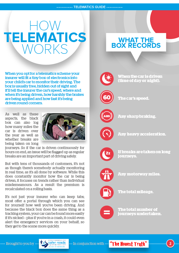 Click the image about to download our guide on telematics and a list of insurers that offer black box policies.