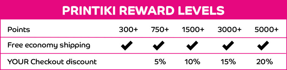 Printiki-reward-levels (1).jpg
