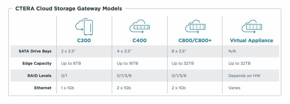 C49_CS GATEWAY MODELS.png