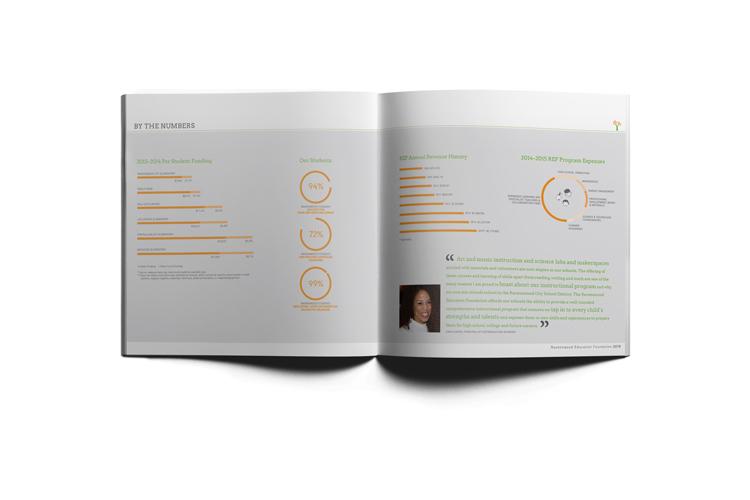 capital campaign brochure