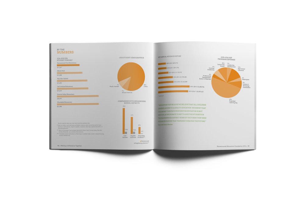 ref_0005s_0002_annual report 2016 11-12.jpg