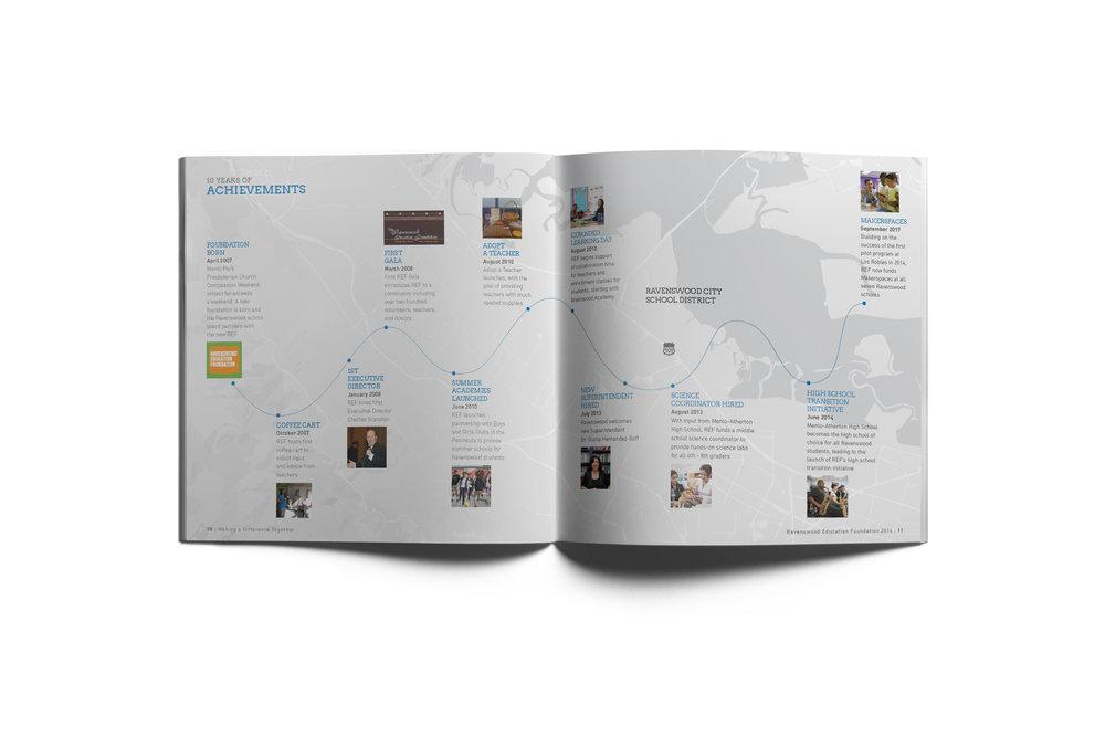 ref_0005s_0004_annual report 2016 7-8.jpg