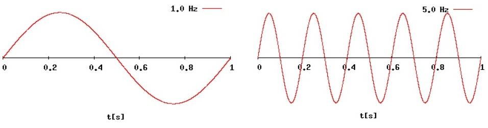 Hertz-Hz-Akustik-ABC-Raumakustik-Bellton