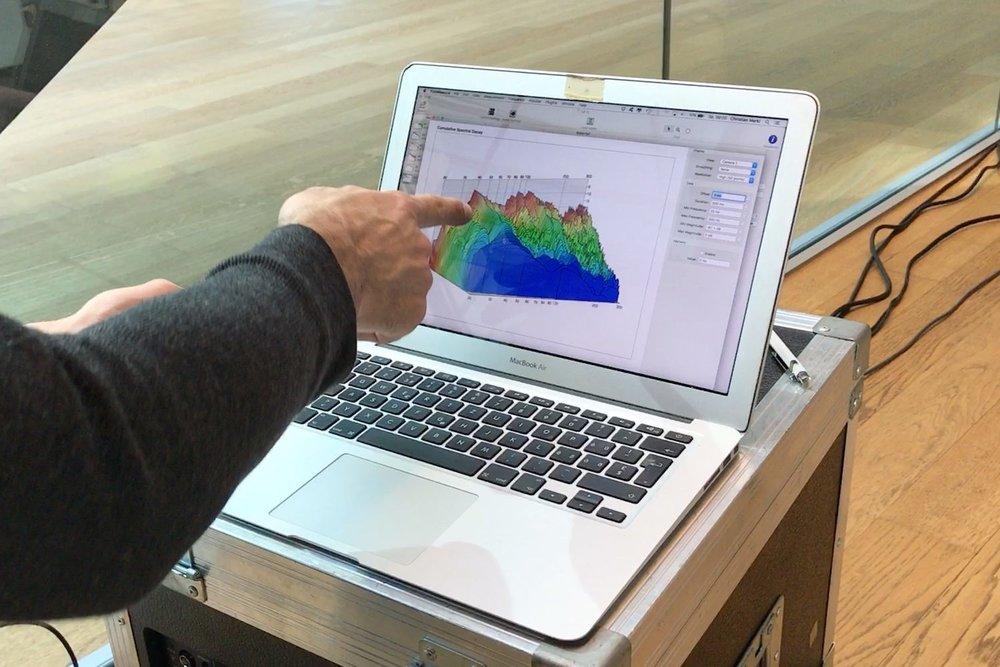 Akustikmessung mit neuster Software - ausgeführt durch den Messtechniker der Bellton AG