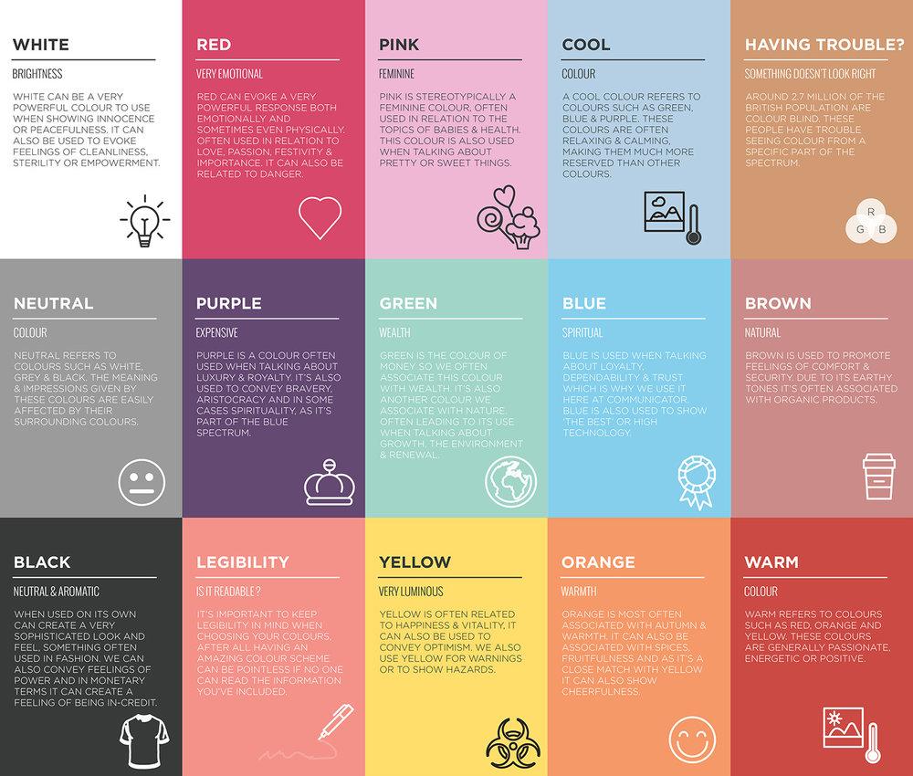 Colour use in design.