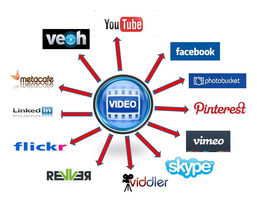 top-5-video-marketing-platforms.jpg