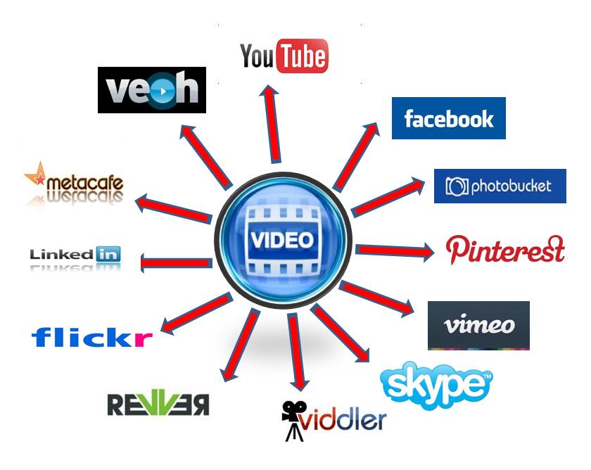 top-5-video-marketing-platforms.jpg