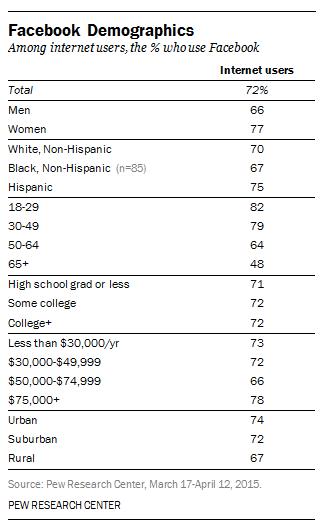 facebook-video-demographics-image.jpg
