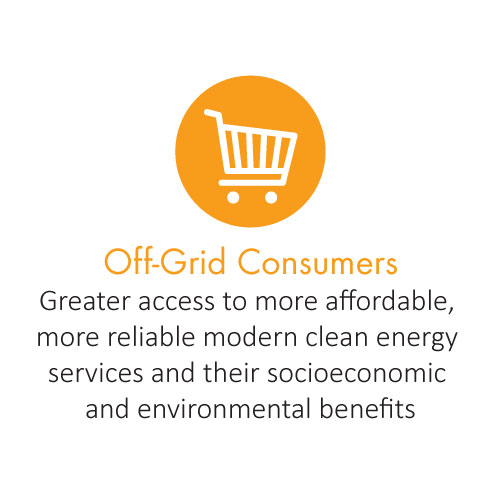 Off-Grid-Consumers-1.jpg