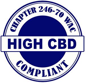 HIGH CBD marijuana compliant logo