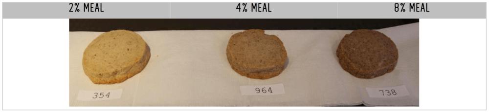 Sugar cookies with increasing amounts of Heilu powder.