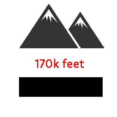 170k feet.png