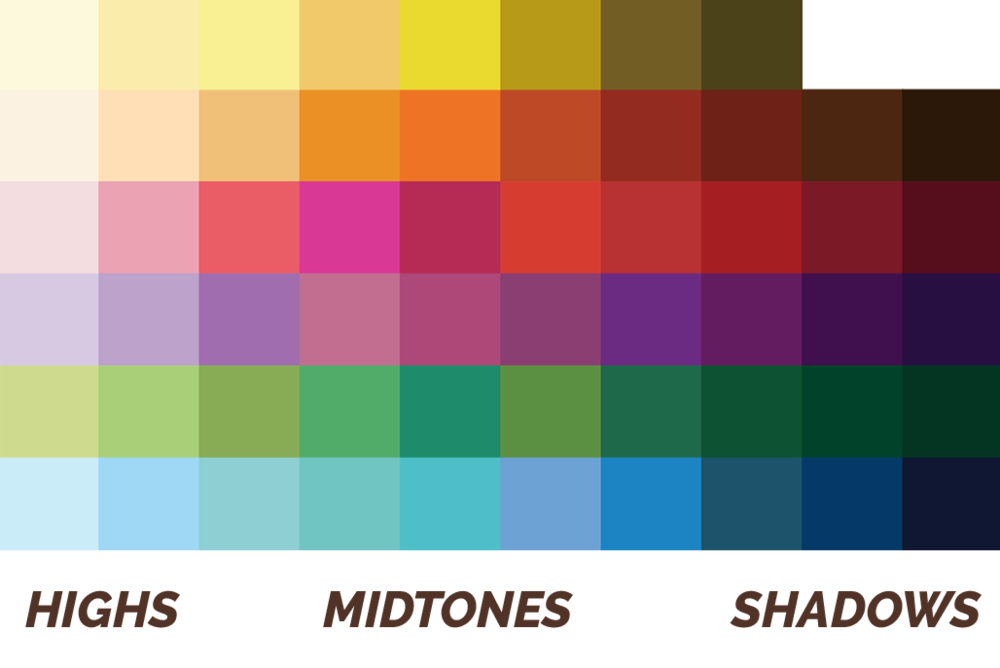Gradient-WPAP-Spectrum-Notes.png