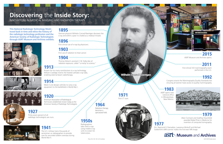 discovering-the-inside-story-infographic.jpg