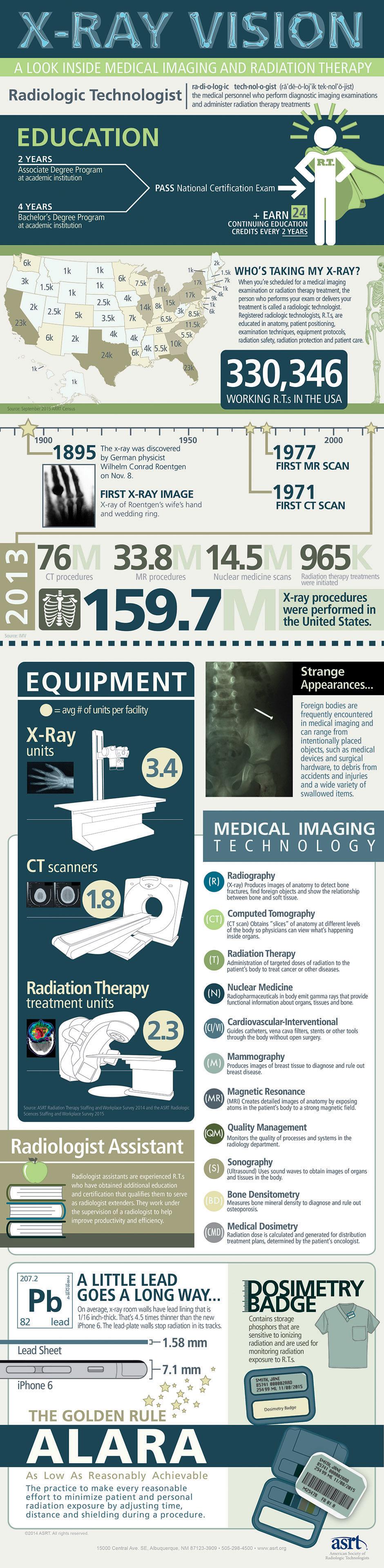 nrtw14_infographic-web-940px.jpg