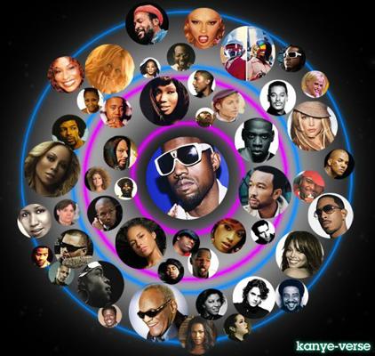 Exploring the Kanye-verse