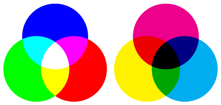 RGB (left) vs. CMYK (right)