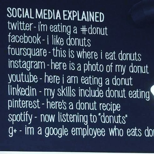 A little cheat-sheet we found that helps explain the different social media platforms. It's pretty funny-  and dead on!