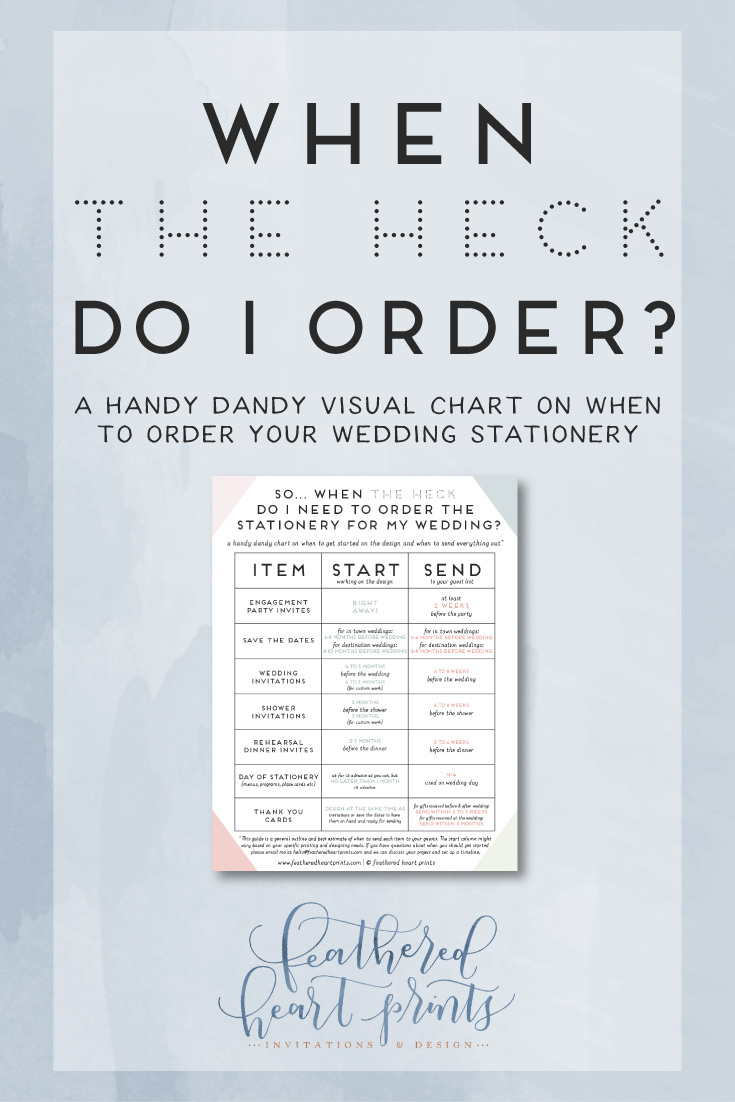 When-do-I-order-my-wedding-stationery.jpg