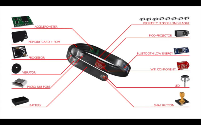 Cicret Bracelet, iphone Projection, Phone on your skin