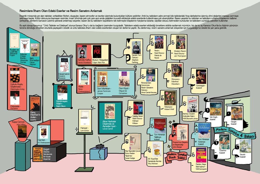 Tablolar Ve Romanlar Arasında Ters Yöne Girmek ünlü Tablolara Ilham