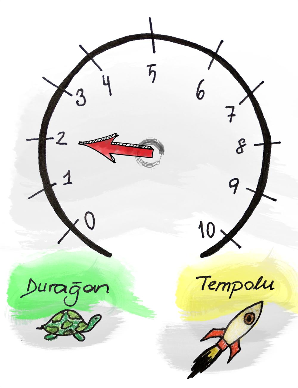Tempometre_1.png